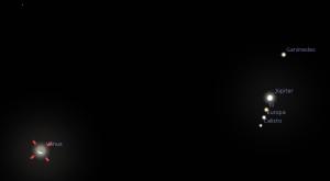 Vênus em fase e Júpiter com suas luas. Imagem: Stellarium