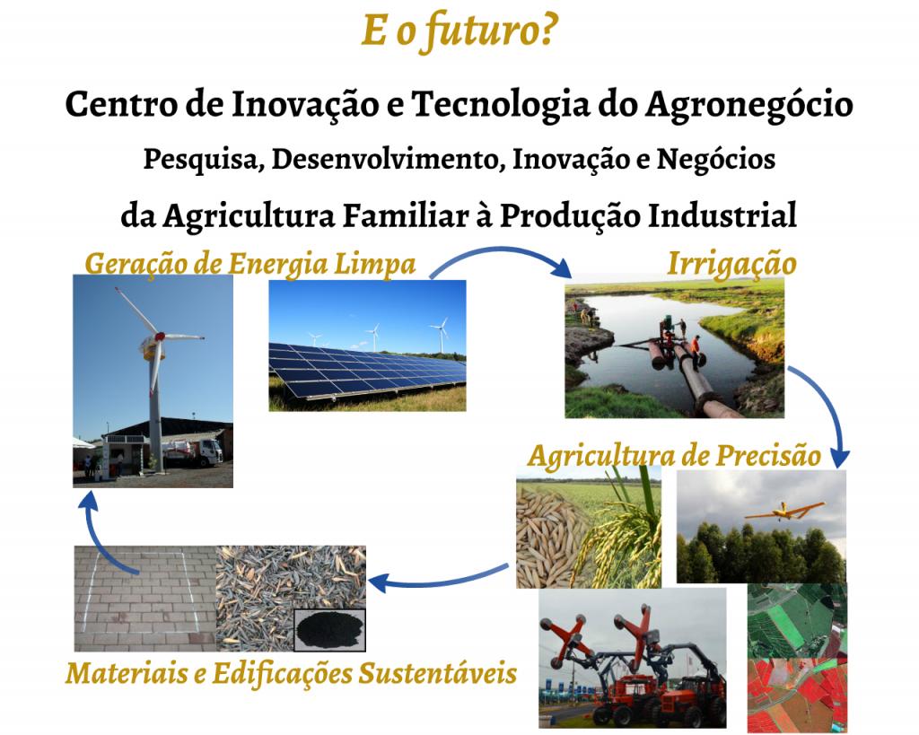 Centro de Inovação e Tecnologia do AgroNegócio